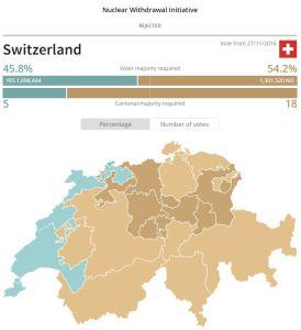 swiss-referendum-vote