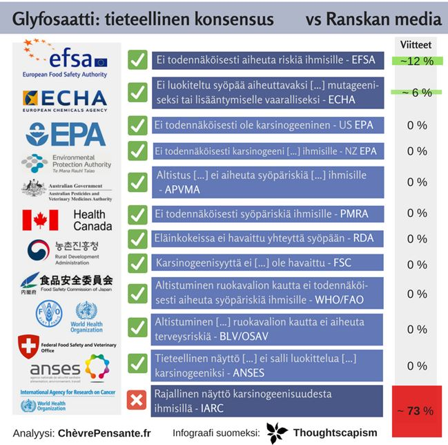 glyfo_tiede_ja_media